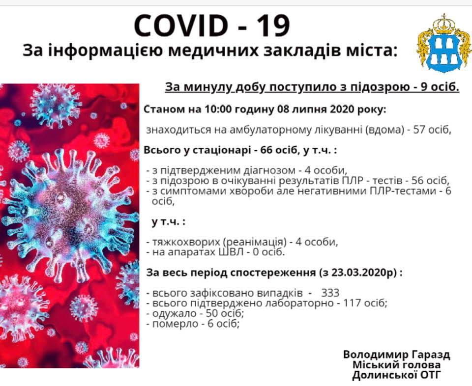 У Долинській лікарні померла багатодітна мати з COVID-19 1