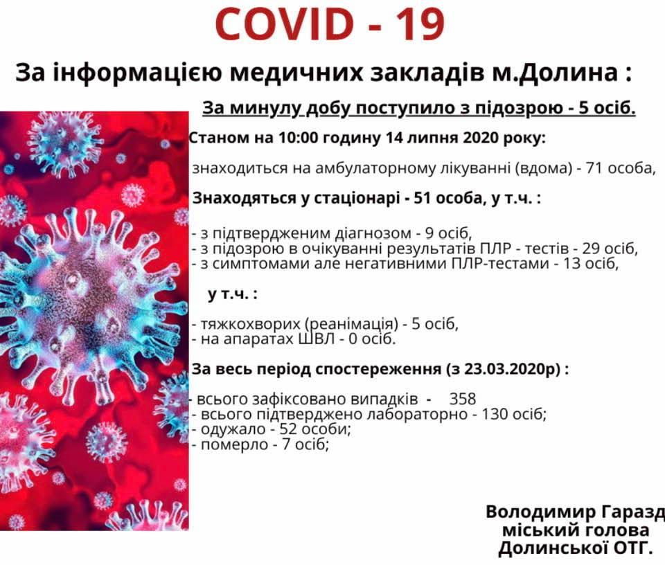 У Долинській лікарні помер пенсіонер - мав COVID-19 2