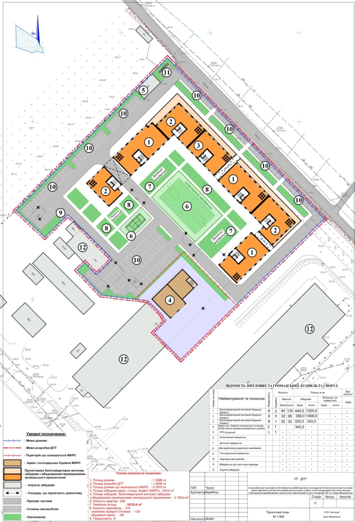 У Франківську хочуть забудувати багатоповерхівками майже 1,5 га території аварійно-рятувальної служби 1
