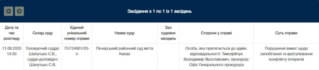 Зе!нардеп Тимофійчук взяв собі у штатні помічники свого дядька і піде в суд 2