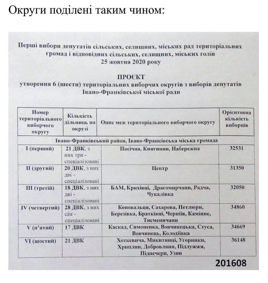 ТВК поділила Івано-Франківську ОТГ на 6 виборчих округів 1