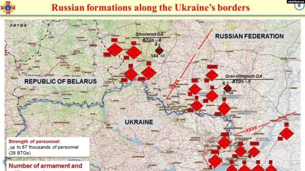 Кавказ 2020 як привід для вторгнення РФ
