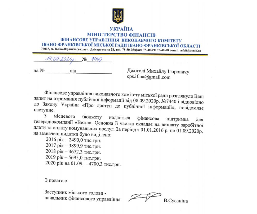 Феномен Марцінківа: 38 млн грн з бюджету витратили на рекламу мера Франківська 7