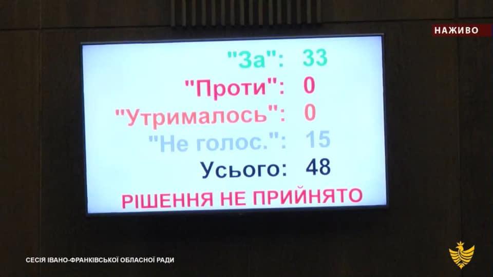 Франківська облрада провалила звернення з вимогою звільнення міністра освіти Шкарлета 1