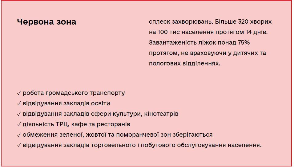 """В Україні оновили карантинні зони – Франківщина """"червона"""" 2"""