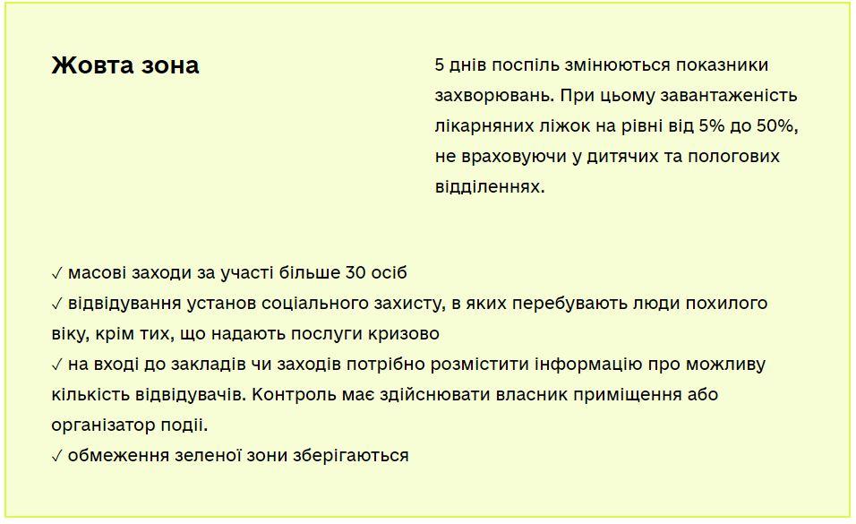 """В Україні оновили карантинні зони – Франківщина """"червона"""" 4"""