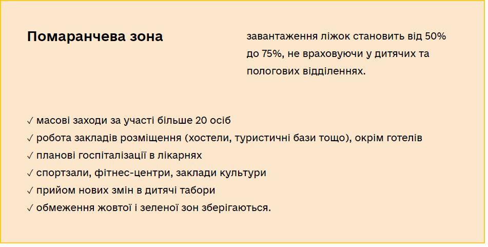 """В Україні оновили карантинні зони – Франківщина """"червона"""" 3"""