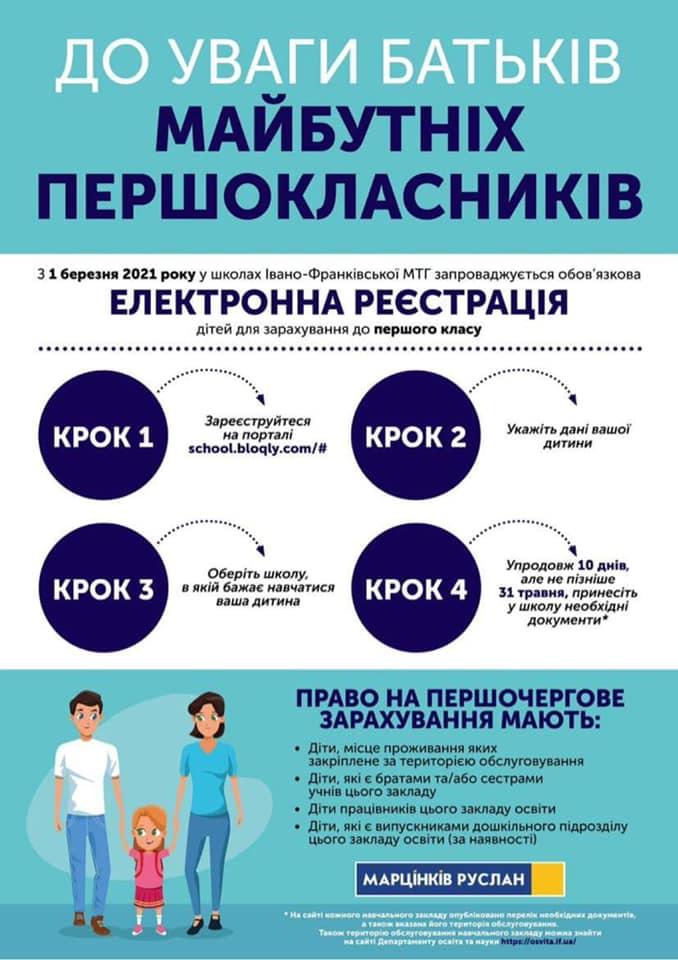 Ажіотаж у Франківську: за першу добу в е-черзі до шкіл зареєстрували 47% першокласників 1