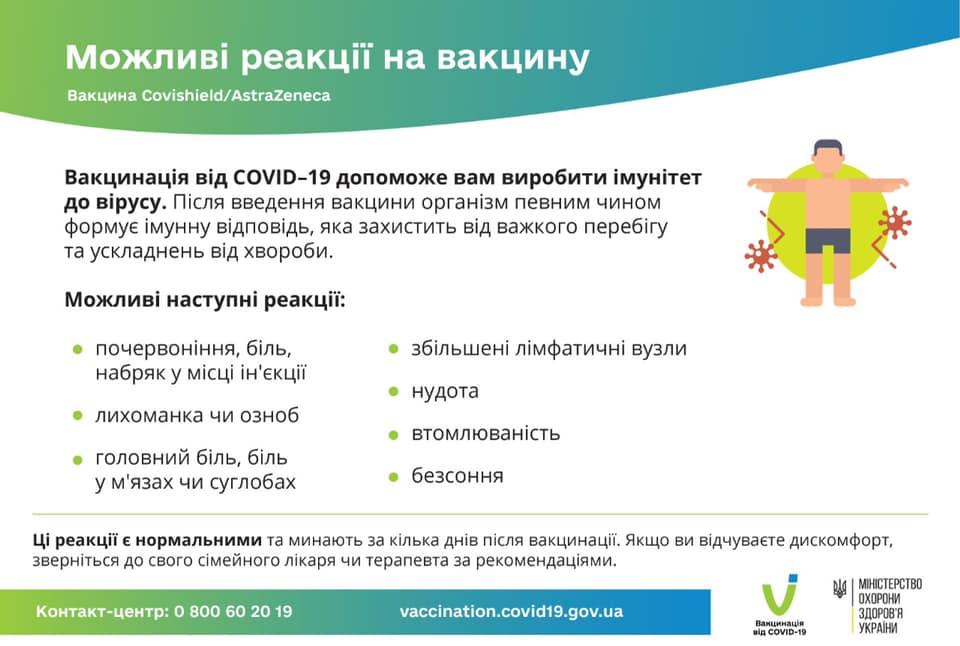 На Франківщині зробили ще 214 щеплень проти COVID 1