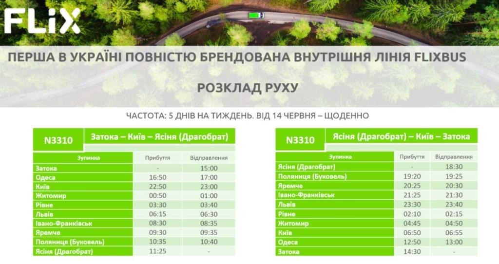 FlixBus запускає в Україні перший внутрішній рейс через Франківськ і Буковель 1