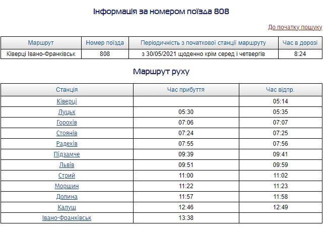 """Укрзалізниця запускає """"Прикарпатський експрес"""", який поєднає Франківщину і Волинь 2"""