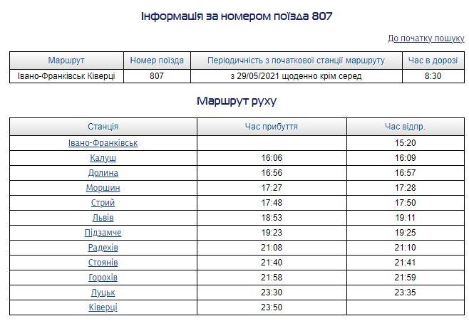 """Укрзалізниця запускає """"Прикарпатський експрес"""", який поєднає Франківщину і Волинь 1"""